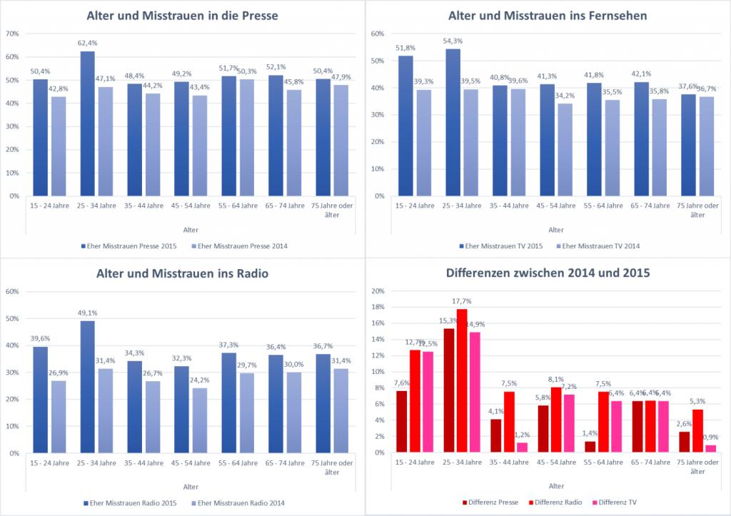Eurobarometer_1