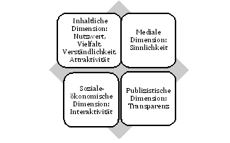 grafik_1_plank