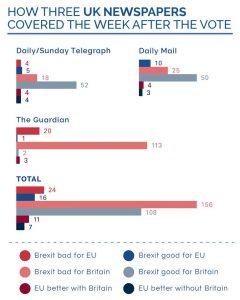Grafik_Brexit