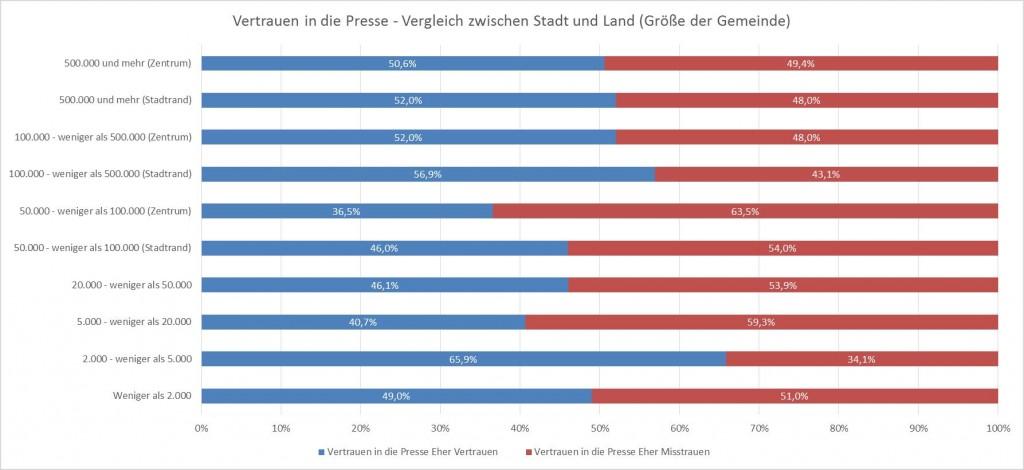 stimmung zwischen deutschland und frankreich