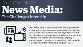 state of the news media